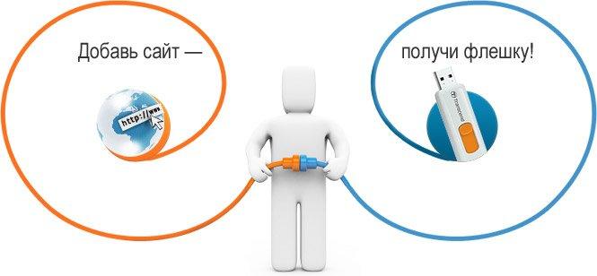 Profit-Partner - добавь сайт - получи флешку