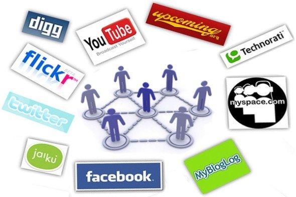 На чём базируется продвижение через социальные сети