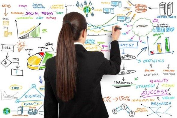 План по ведению блога