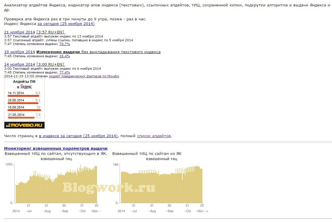 Скриншот сервиса Tools.Promosite