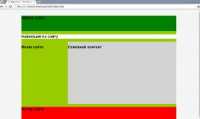 блочная верстка дивами при помощи html и css