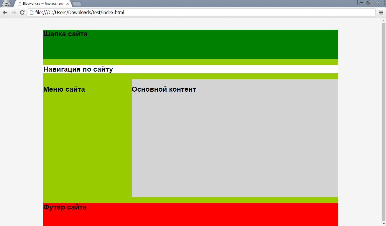 Блочная верстка сайта с помощью css