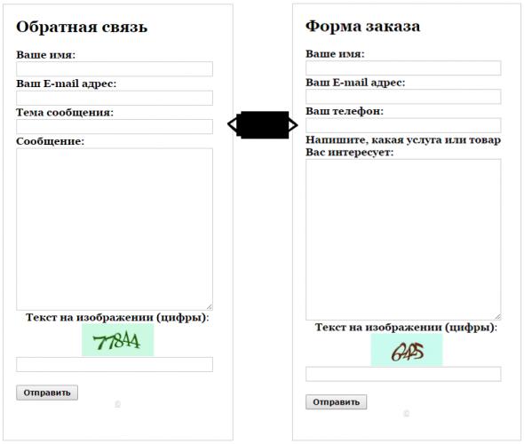 пример формы обратной связи для сайта