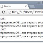 Списки в HTML