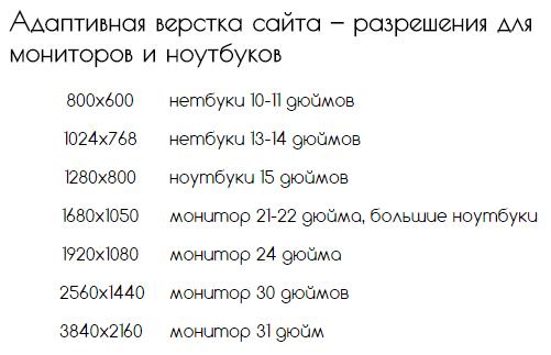 разрешения десктопов и ноутбуков