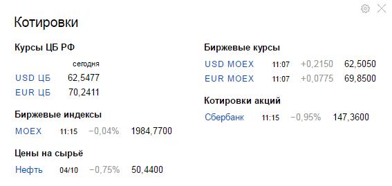 расширенный виджет валют