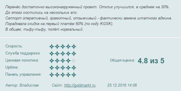 Отзыв с hosting-ninja.ru